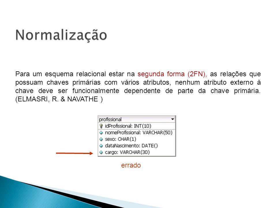 Para um esquema relacional estar na segunda forma (2FN), as relações que possuam chaves primárias com vários atributos, nenhum atributo externo à chave deve ser funcionalmente dependente de parte da chave primária. (ELMASRI, R. & NAVATHE )