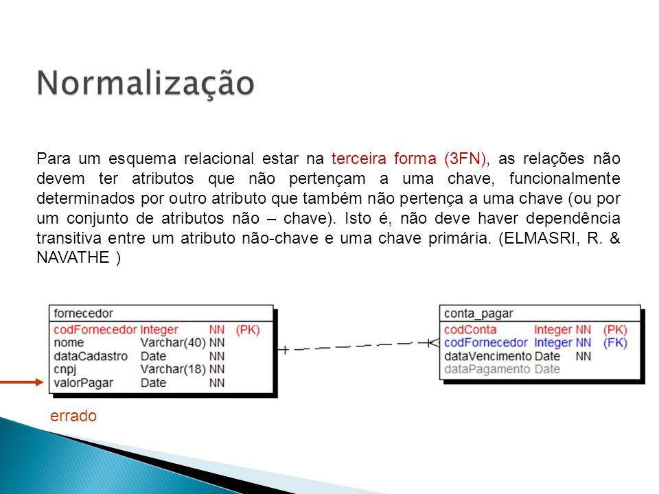 Para um esquema relacional estar na terceira forma (3FN), as relações não devem ter atributos que não pertençam a uma chave, funcionalmente determinados por outro atributo que também não pertença a uma chave (ou por um conjunto de atributos não – chave). Isto é, não deve haver dependência transitiva entre um atributo não-chave e uma chave primária. (ELMASRI, R. & NAVATHE )