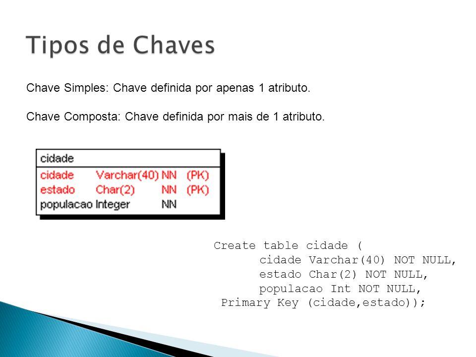 Chave Simples: Chave definida por apenas 1 atributo.