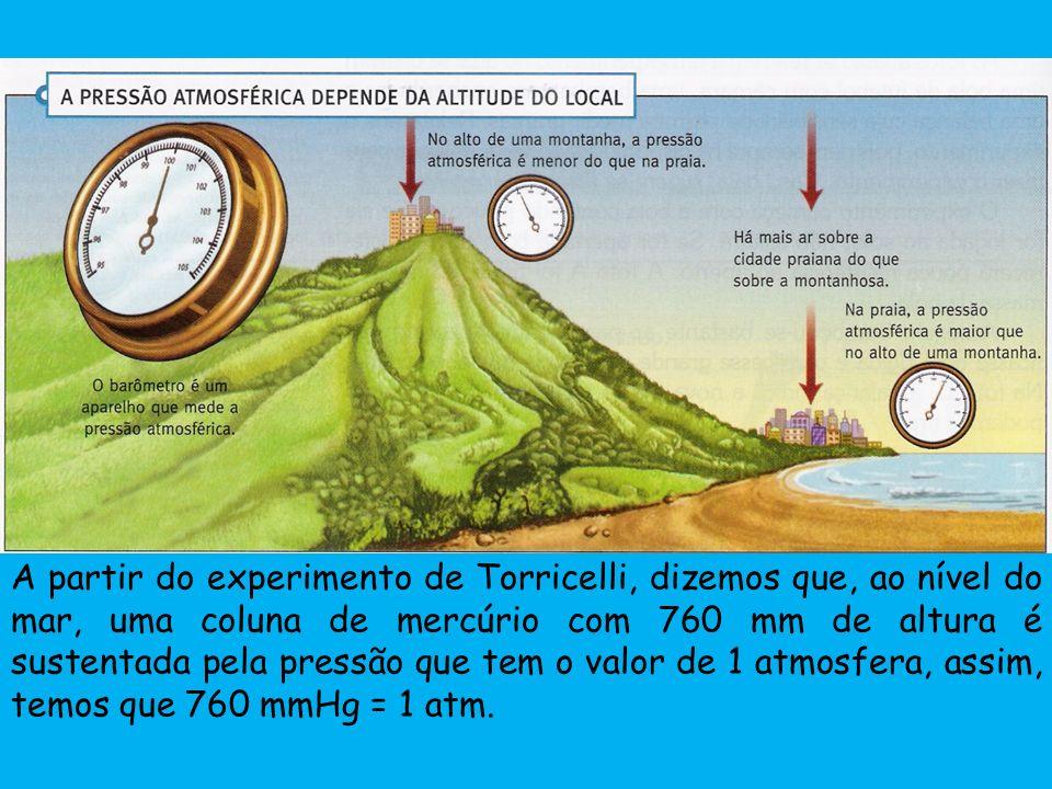 A partir do experimento de Torricelli, dizemos que, ao nível do mar, uma coluna de mercúrio com 760 mm de altura é sustentada pela pressão que tem o valor de 1 atmosfera, assim, temos que 760 mmHg = 1 atm.