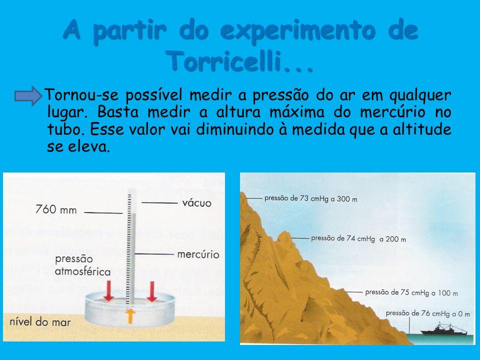 A partir do experimento de Torricelli...