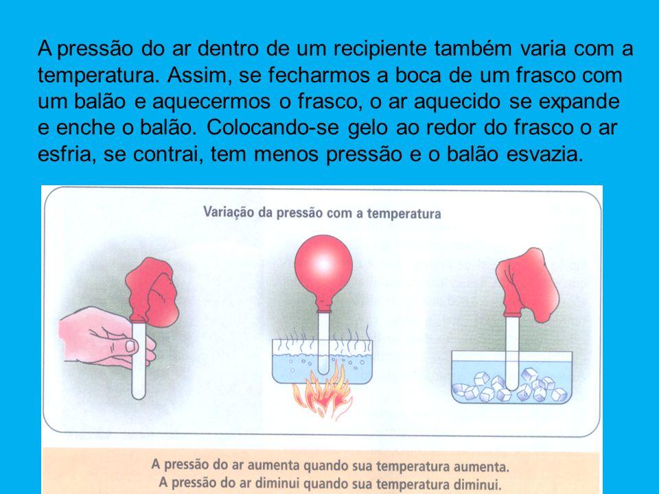 A pressão do ar dentro de um recipiente também varia com a temperatura