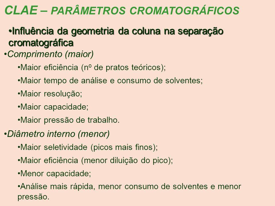 CLAE – PARÂMETROS CROMATOGRÁFICOS