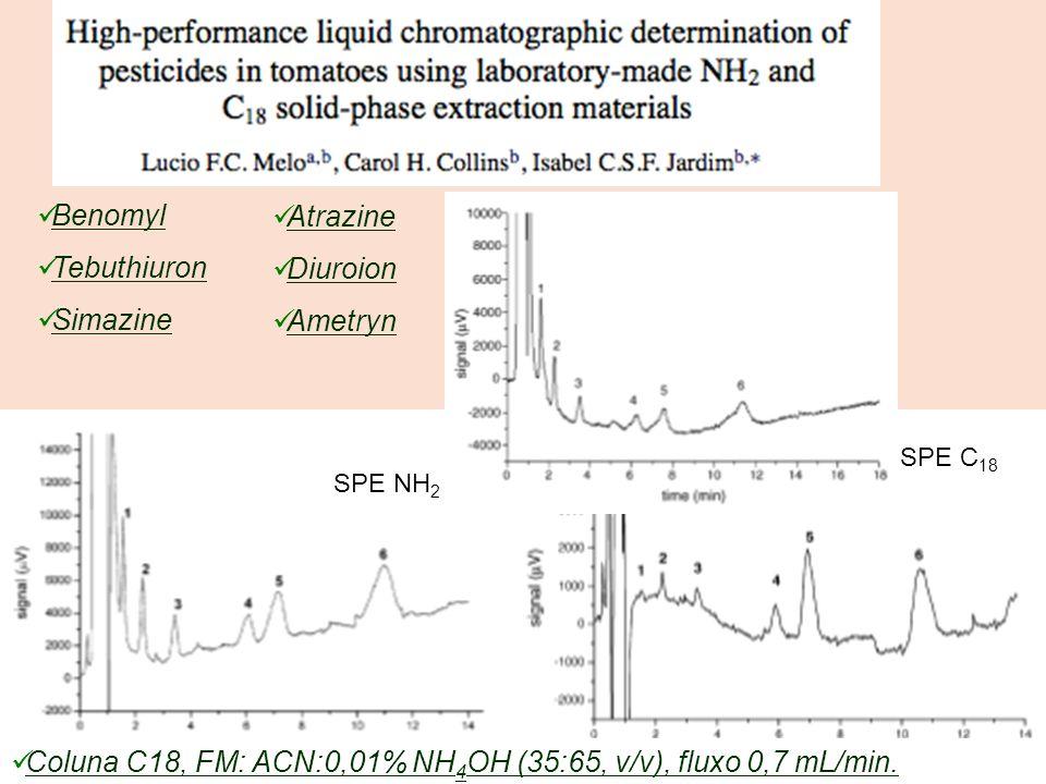 Coluna C18, FM: ACN:0,01% NH4OH (35:65, v/v), fluxo 0,7 mL/min.