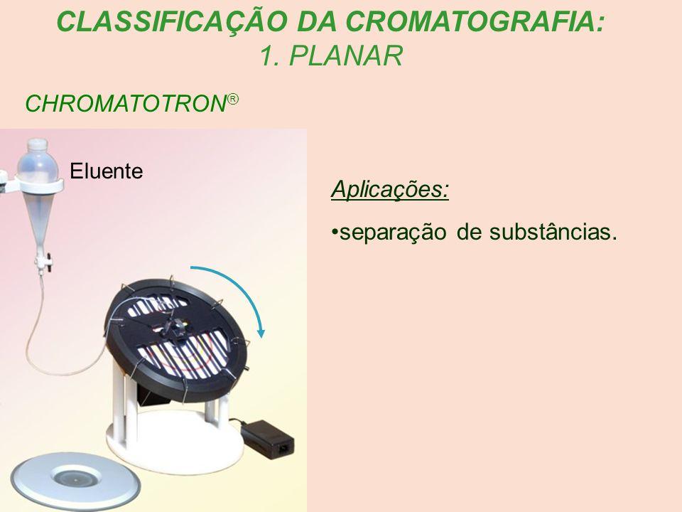 CLASSIFICAÇÃO DA CROMATOGRAFIA: 1. PLANAR