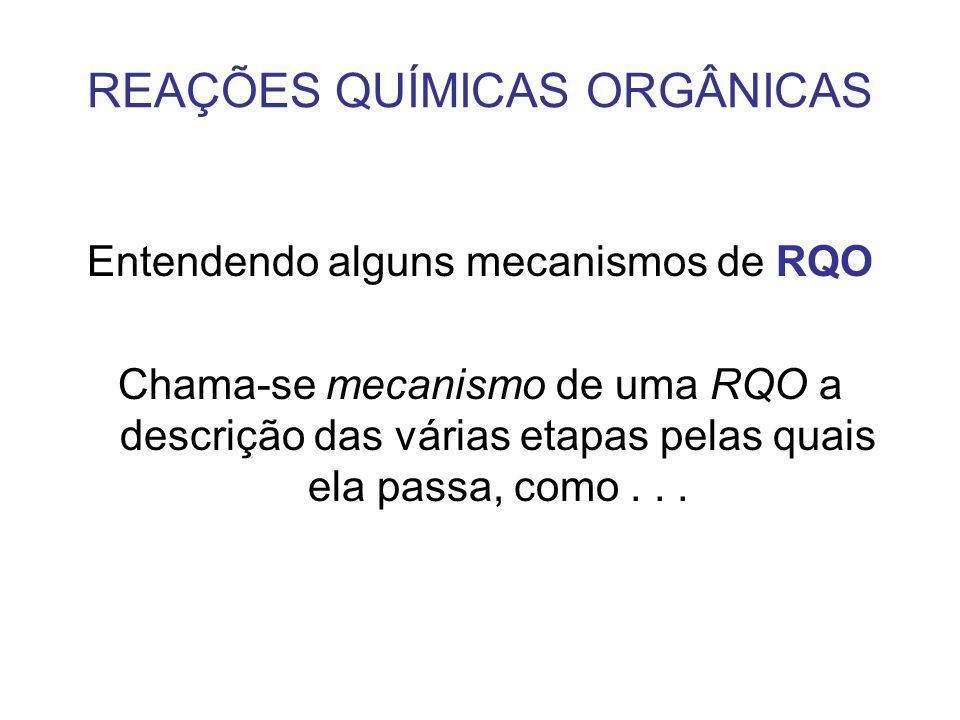 REAÇÕES QUÍMICAS ORGÂNICAS