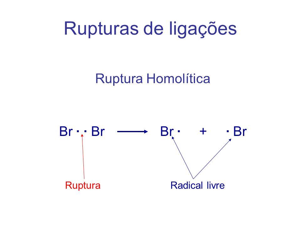 Rupturas de ligações Ruptura Homolítica Br · · Br Br · + · Br