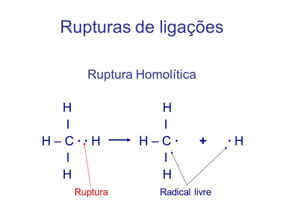 Rupturas de ligações Ruptura Homolítica H H I I