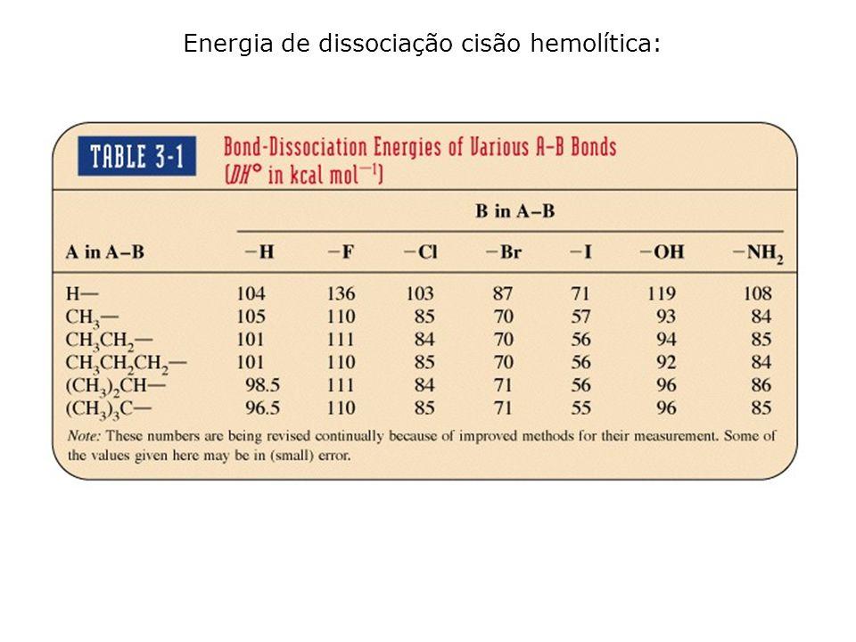 Energia de dissociação cisão hemolítica: