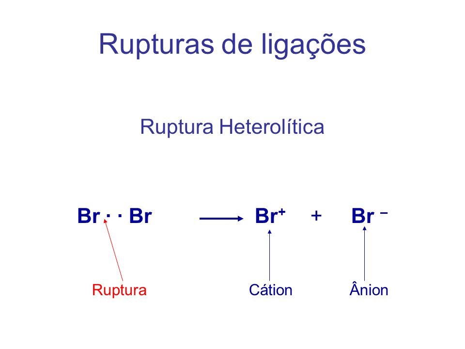 Rupturas de ligações Ruptura Heterolítica Br · · Br Br+ + Br –