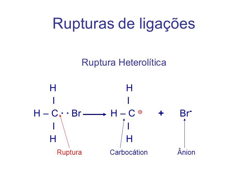 Rupturas de ligações Ruptura Heterolítica H H I I