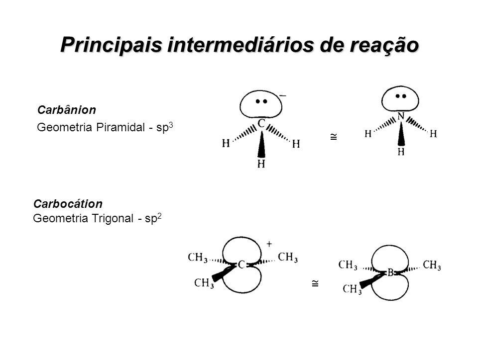 Principais intermediários de reação