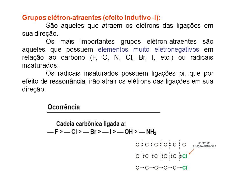 Grupos elétron-atraentes (efeito indutivo -I):