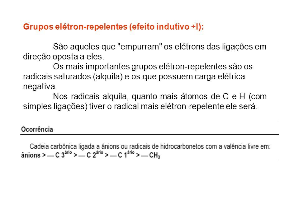 Grupos elétron-repelentes (efeito indutivo +I):