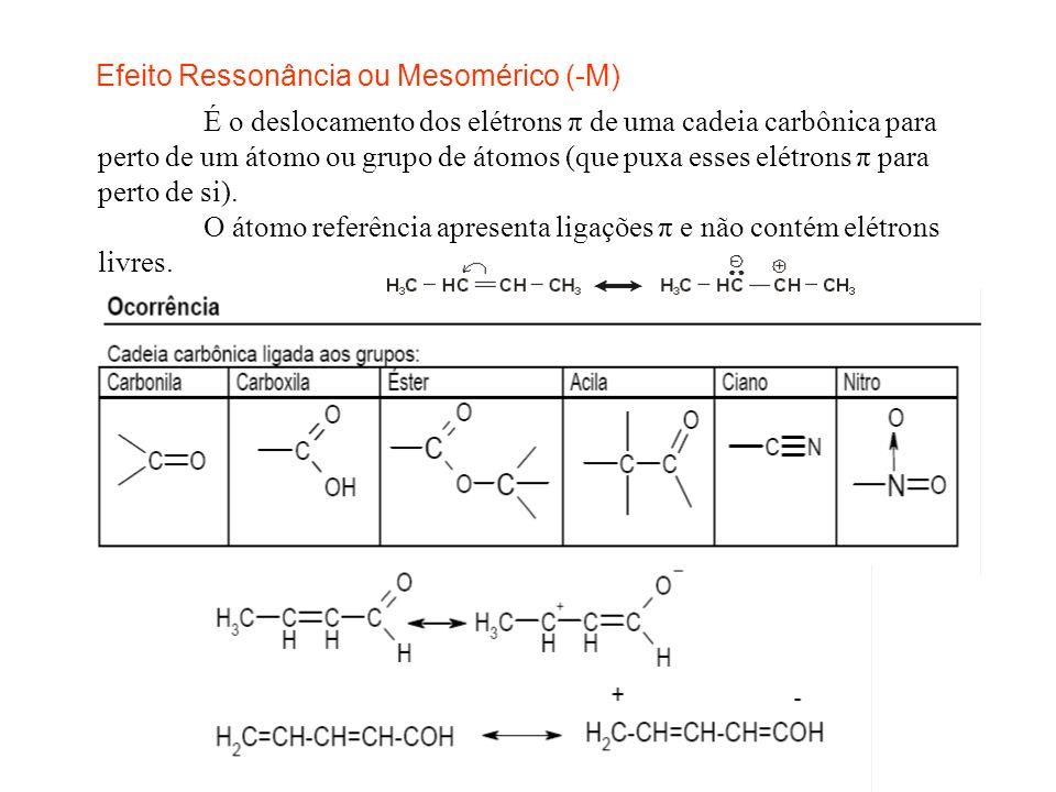 Efeito Ressonância ou Mesomérico (-M)