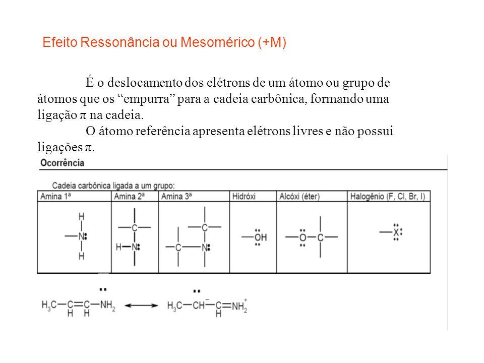 Efeito Ressonância ou Mesomérico (+M)