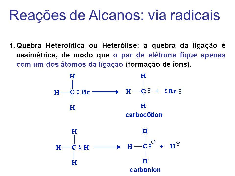 Reações de Alcanos: via radicais