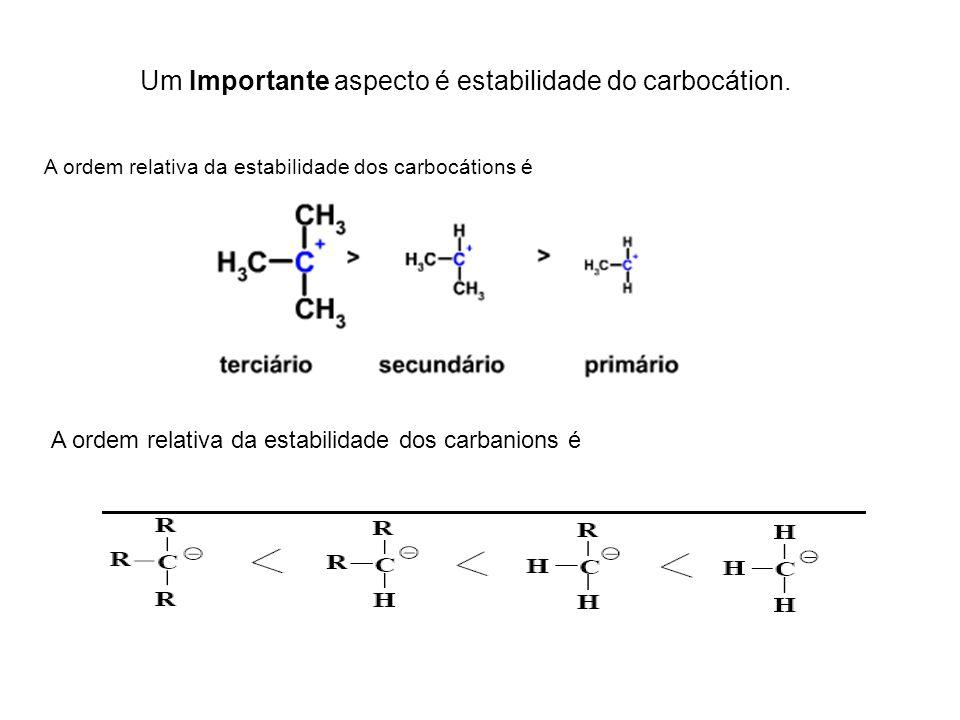 A ordem relativa da estabilidade dos carbanions é