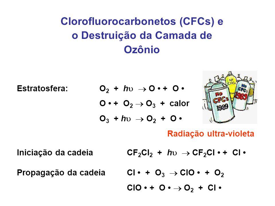 Clorofluorocarbonetos (CFCs) e o Destruição da Camada de Ozônio