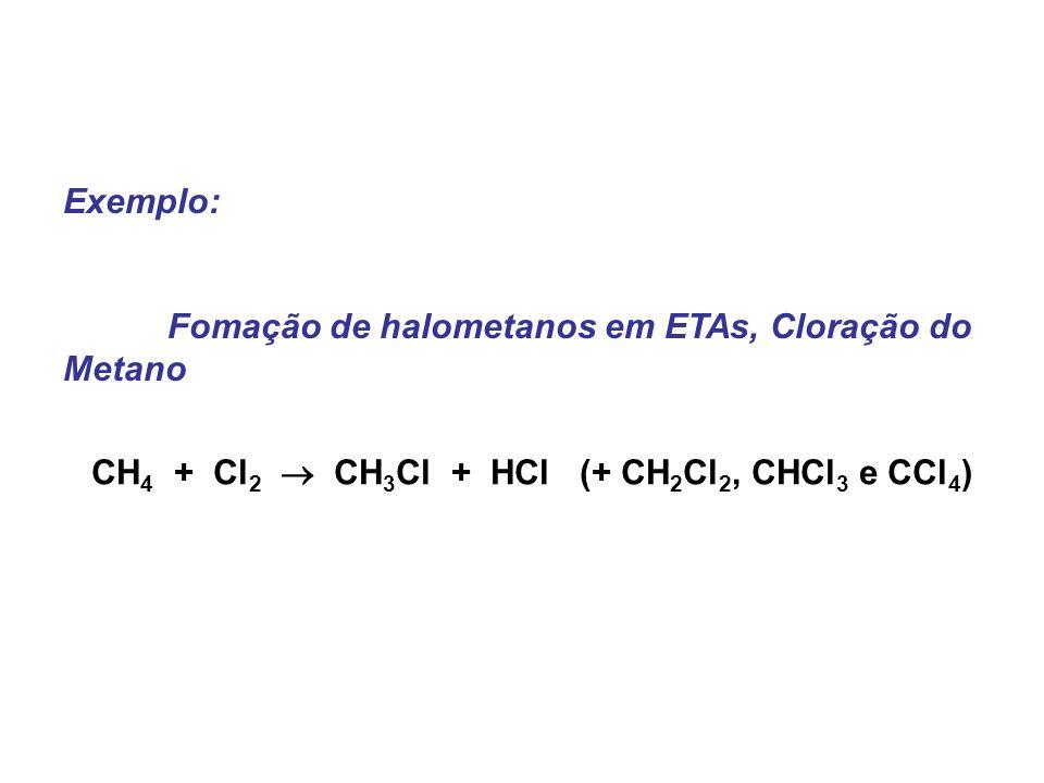 Fomação de halometanos em ETAs, Cloração do Metano