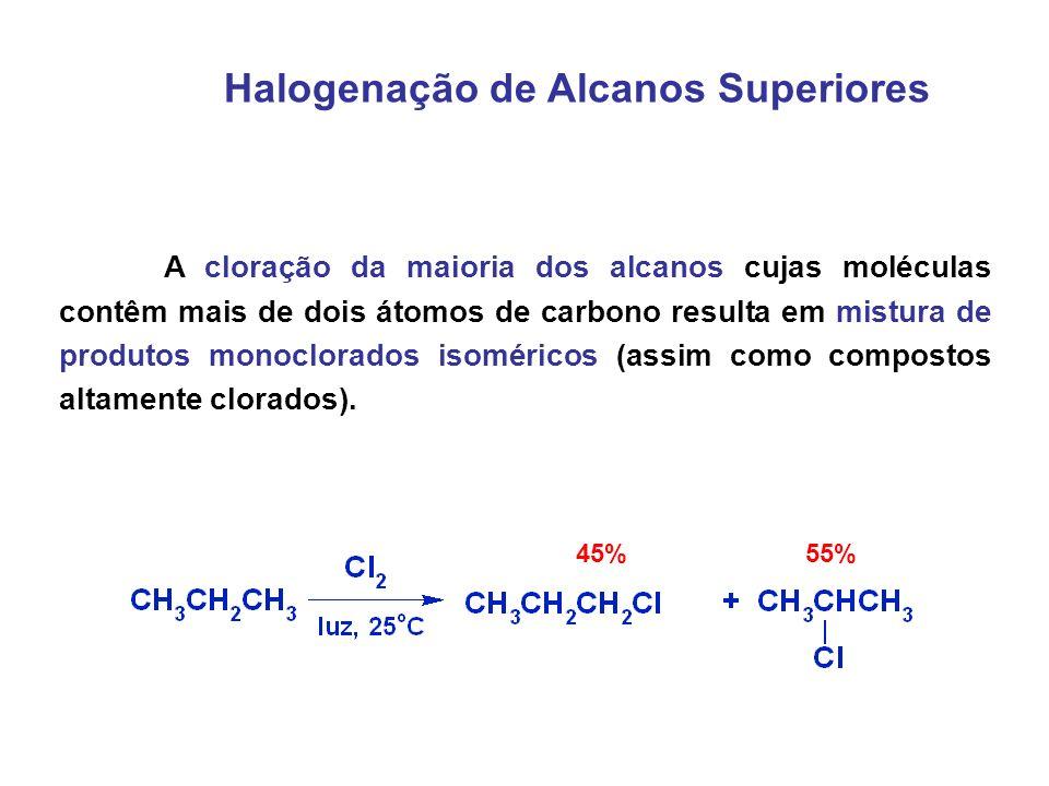 Halogenação de Alcanos Superiores
