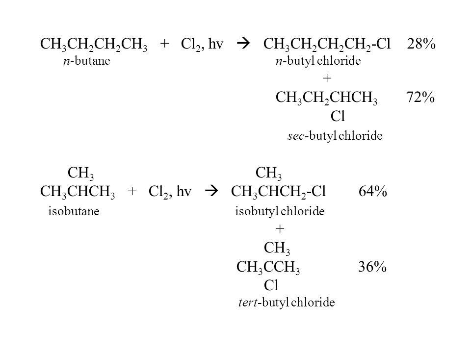 CH3CH2CH2CH3 + Cl2, hv  CH3CH2CH2CH2-Cl 28% + CH3CH2CHCH3 72% Cl