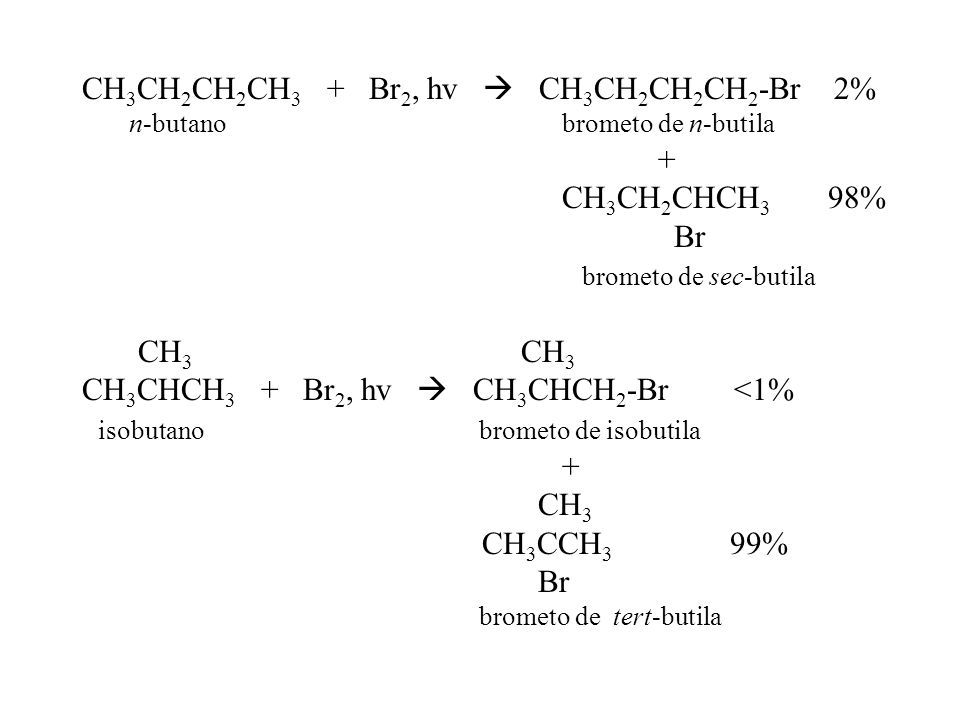 CH3CH2CH2CH3 + Br2, hv  CH3CH2CH2CH2-Br 2% + CH3CH2CHCH3 98% Br