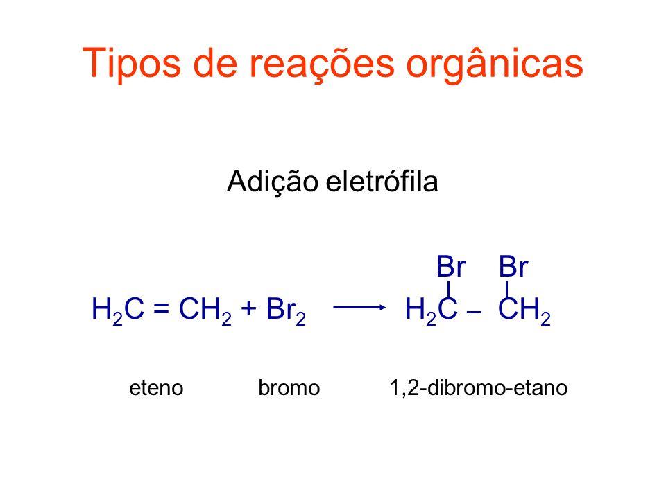 Tipos de reações orgânicas