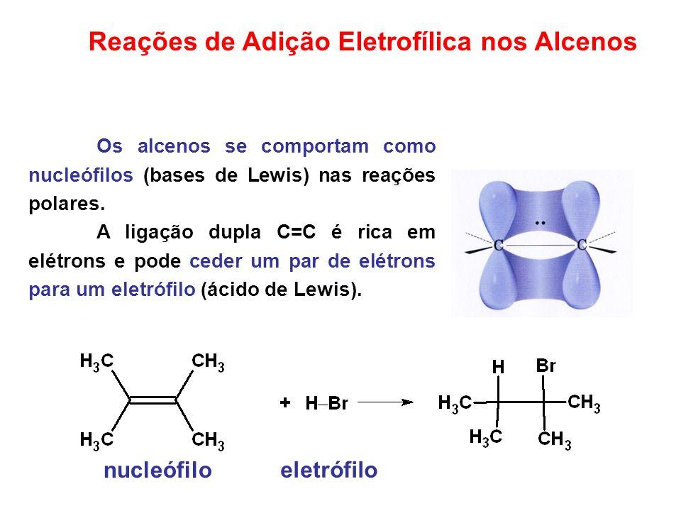 Reações de Adição Eletrofílica nos Alcenos