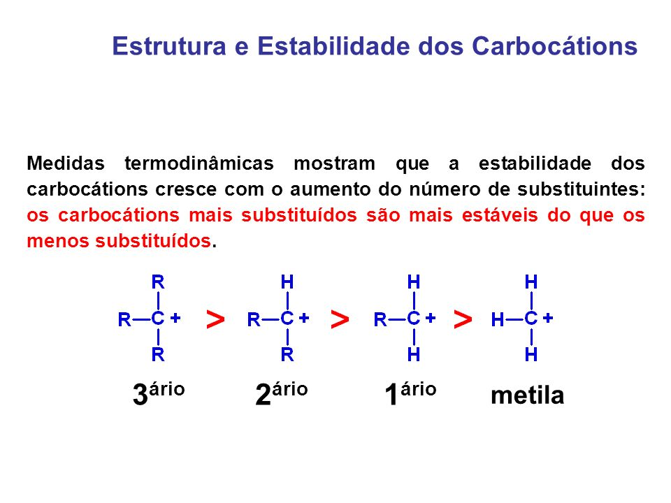 3ário 2ário 1ário Estrutura e Estabilidade dos Carbocátions metila