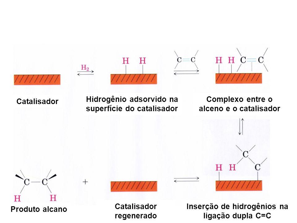 Hidrogênio adsorvido na superfície do catalisador