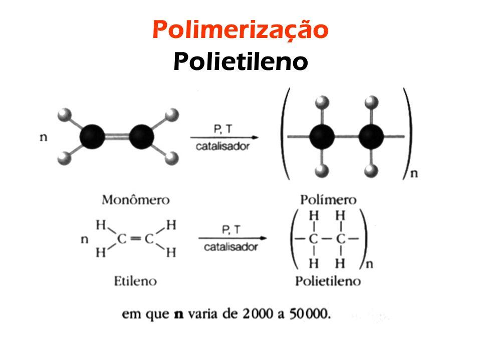 Polimerização Polietileno