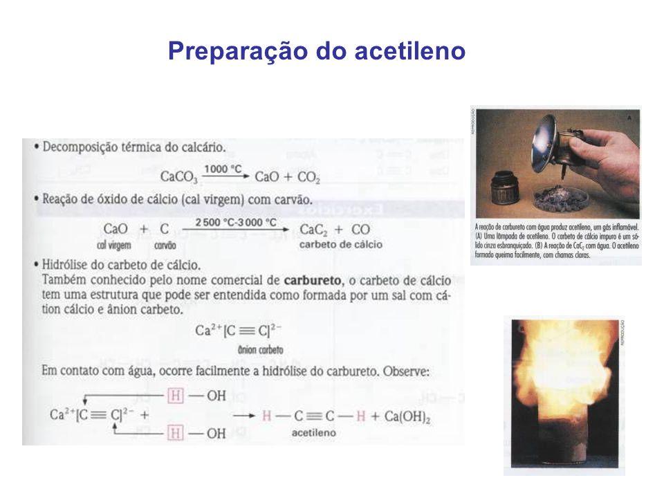 Preparação do acetileno