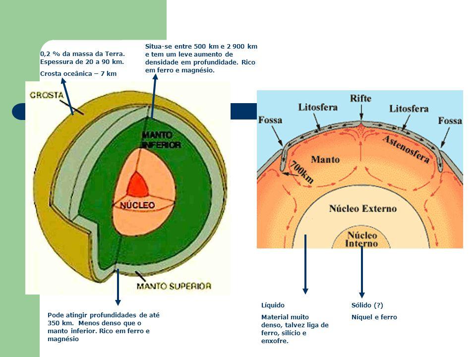 Situa-se entre 500 km e 2 900 km e tem um leve aumento de densidade em profundidade. Rico em ferro e magnésio.