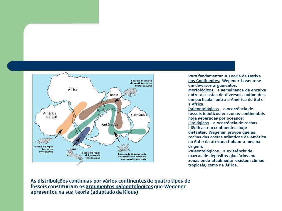 Para fundamentar a Teoria da Deriva dos Continentes, Wegener baseou-se em diversos argumentos: