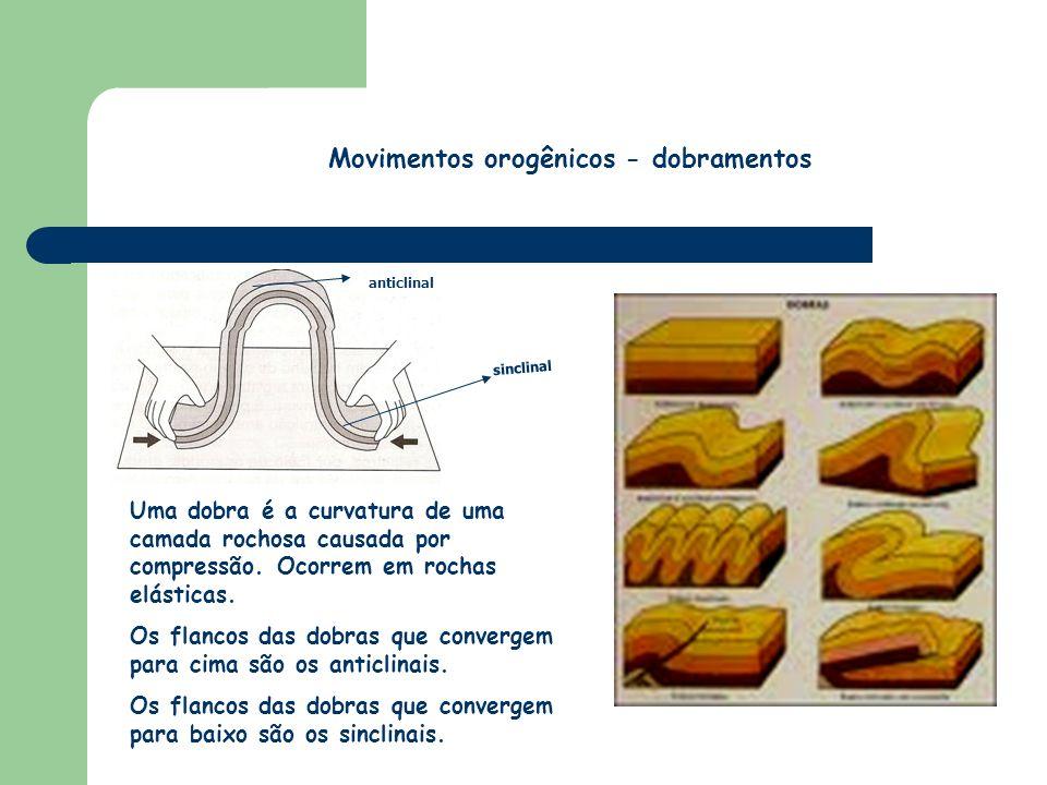 Movimentos orogênicos - dobramentos