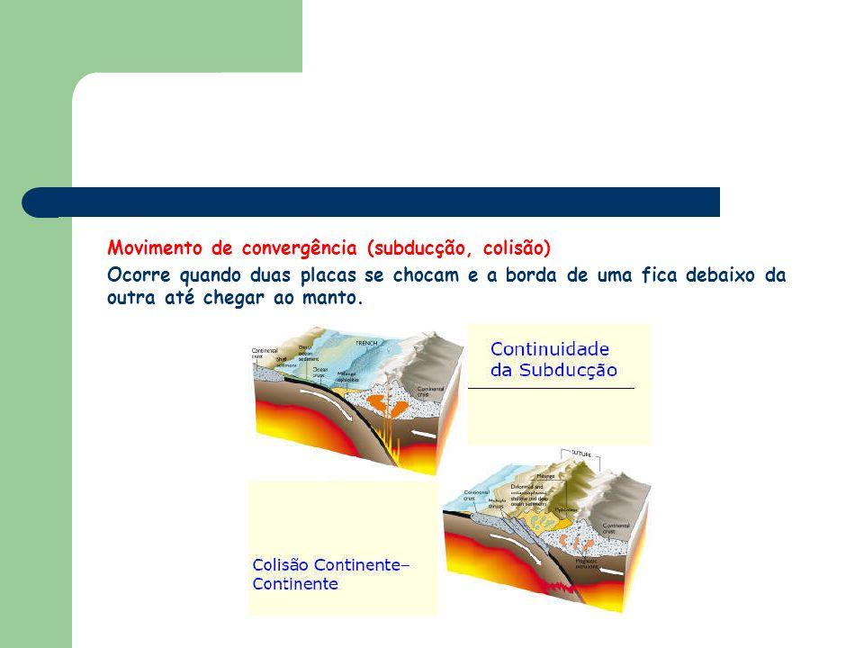 Movimento de convergência (subducção, colisão)