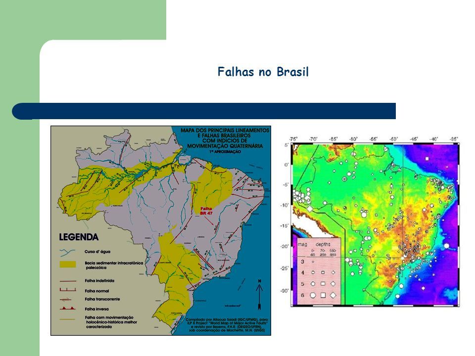 Falhas no Brasil