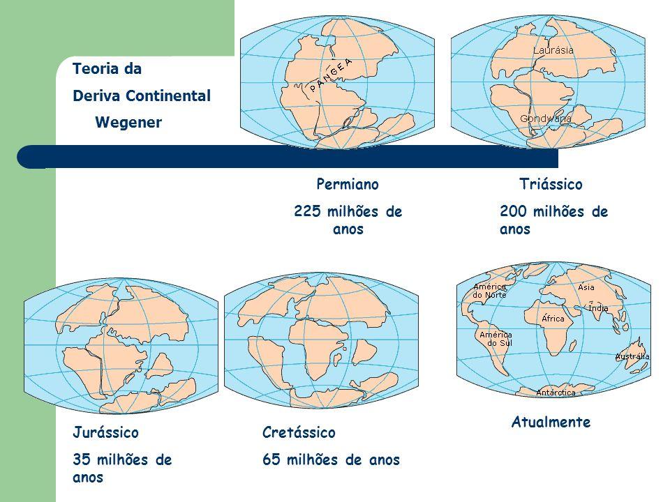 Teoria daDeriva Continental. Wegener. Permiano. 225 milhões de anos. Triássico. 200 milhões de anos.