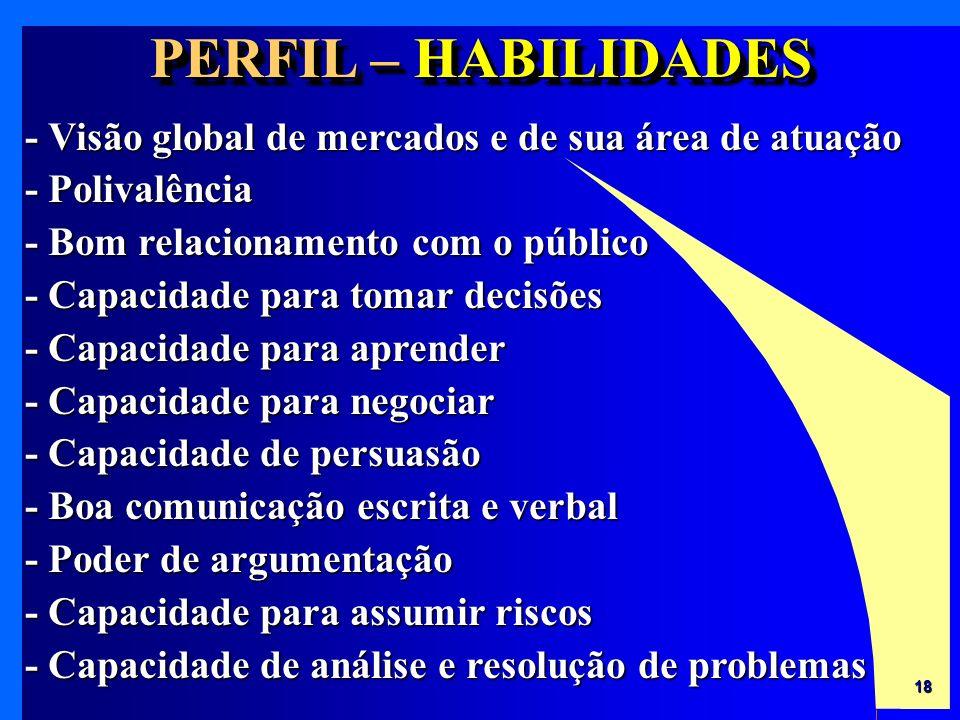 PERFIL – HABILIDADES