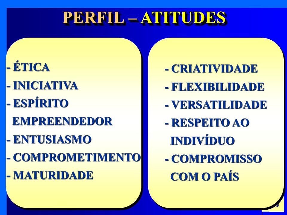 PERFIL – ATITUDES - ÉTICA - INICIATIVA - ESPÍRITO EMPREENDEDOR - ENTUSIASMO - COMPROMETIMENTO - MATURIDADE.