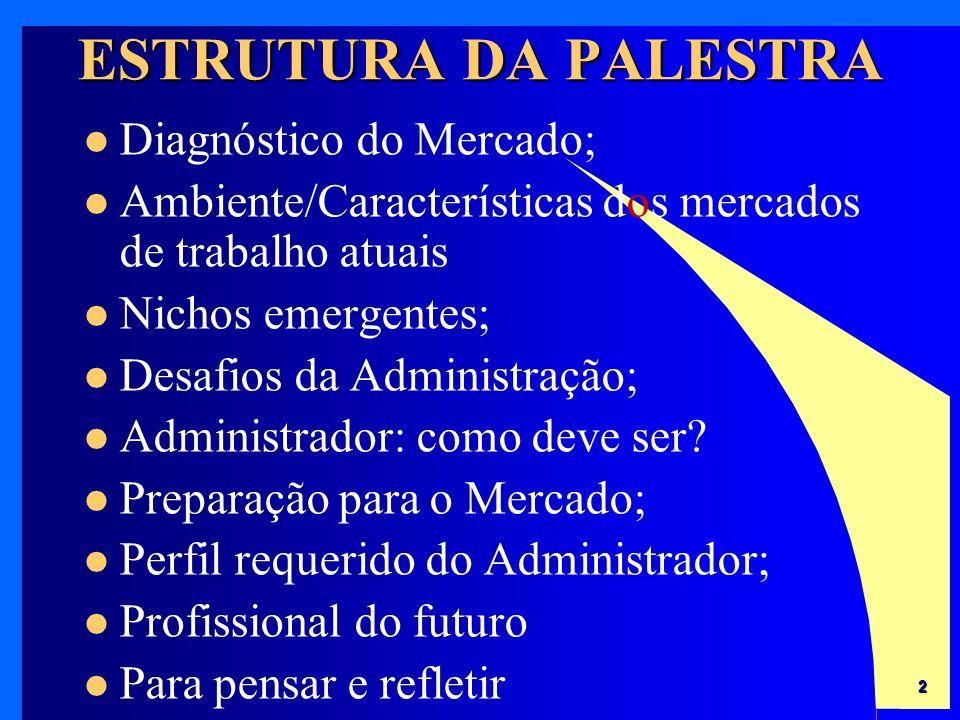 ESTRUTURA DA PALESTRA Diagnóstico do Mercado;