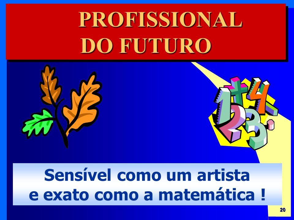 Sensível como um artista e exato como a matemática !