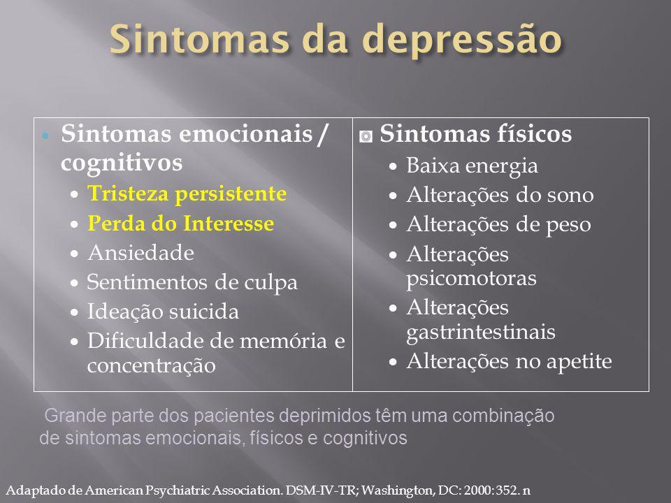 Sintomas da depressão Sintomas emocionais / cognitivos