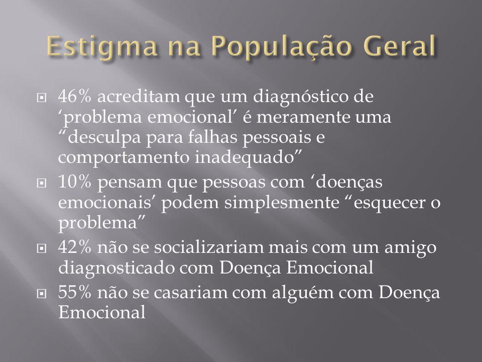 Estigma na População Geral