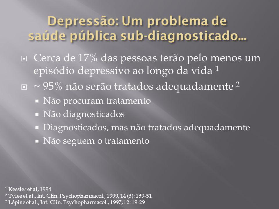 Depressão: Um problema de saúde pública sub-diagnosticado...