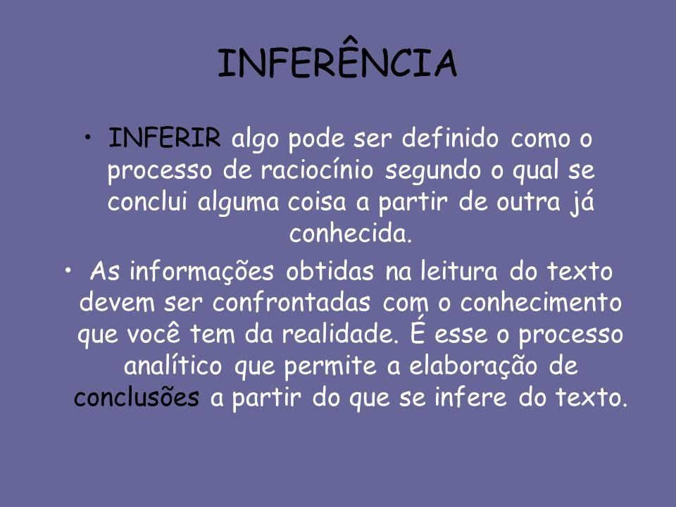 INFERÊNCIA INFERIR algo pode ser definido como o processo de raciocínio segundo o qual se conclui alguma coisa a partir de outra já conhecida.
