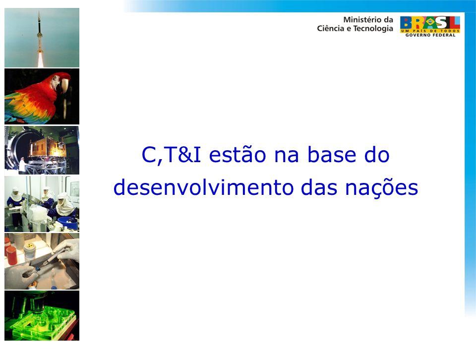 C,T&I estão na base do desenvolvimento das nações