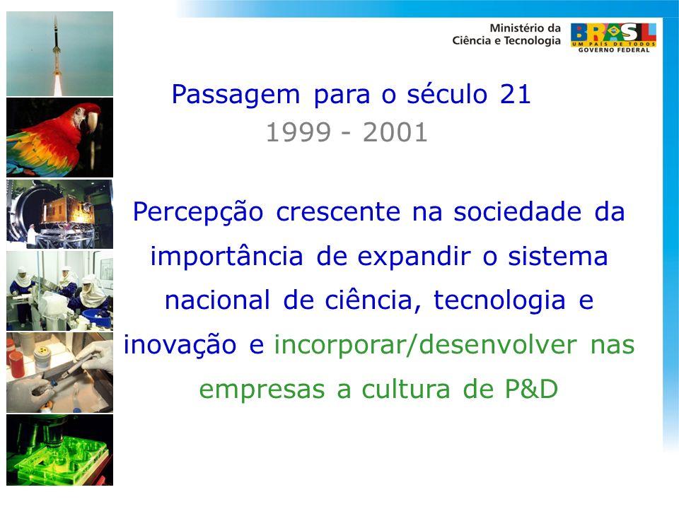 Passagem para o século 21 1999 - 2001.