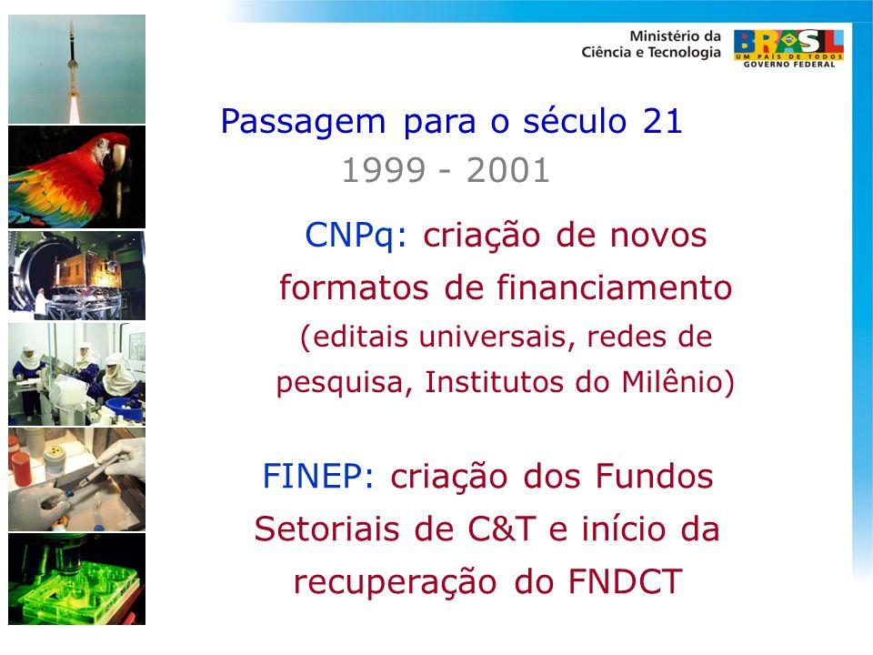 CNPq: criação de novos formatos de financiamento